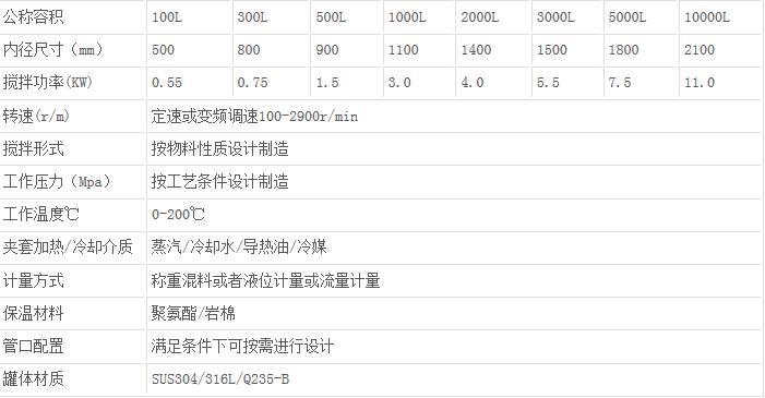 北京搅拌配液罐技术参数--静鑫通茂