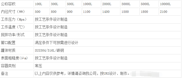 北京拉缸技术参数--静鑫通茂