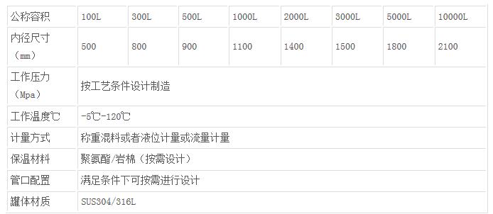 北京纯水储罐技术参数--静鑫通茂