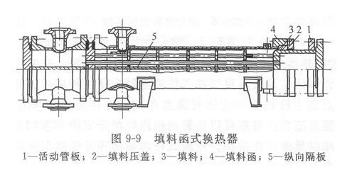 冷凝器系列碳钢列管式、不锈钢列管式和碳钢与不锈钢混合列管式