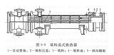 冷凝器系列碳钢列管式、不锈钢列管式和碳钢与不锈钢混合列管式;