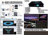 青島抱一LED智能燈光景觀照明控製係統;