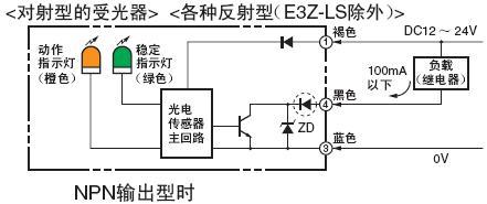 E3Z 特点 6