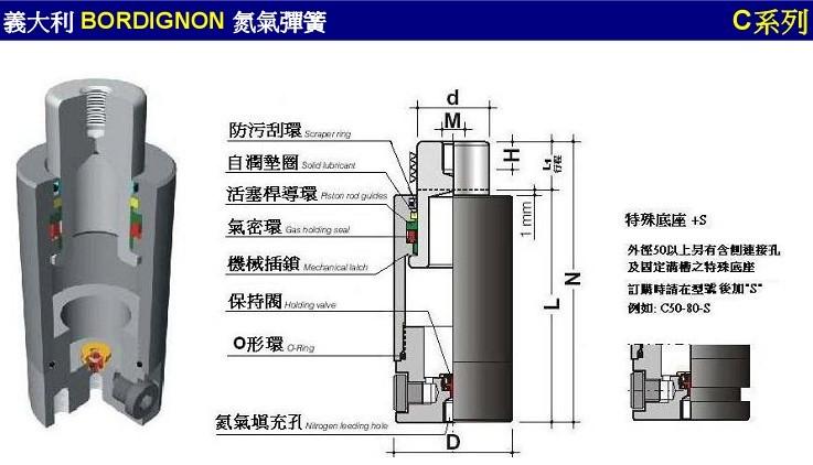 意大利BORDIGNON氮气弹簧/进口氮气弹簧\模具紧固件