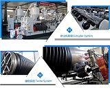 通佳专业克拉管设备制造商大厂家信誉保证