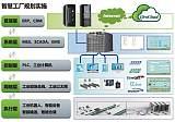 MES智能自动化生产管理软件