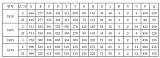 英国罗托克电动执行机构天津供应IQ18