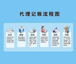 杭州公司注册怎么收费 代理记账价格