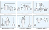 電動真空上料機產品節能環保優質首選;