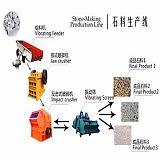 河北大华机械 石料厂石子破碎加工设备 砂石料破碎生产线