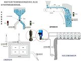 JK-LL-W型微波固體流量開關;