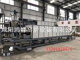 KOH碱法制备超级活性炭工艺及碱活化设备;