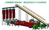 上海季明餐厨垃圾处理设备生产厂家