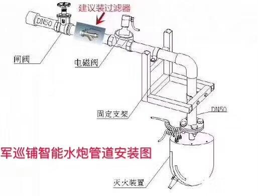 水炮接线安装图片.jpg