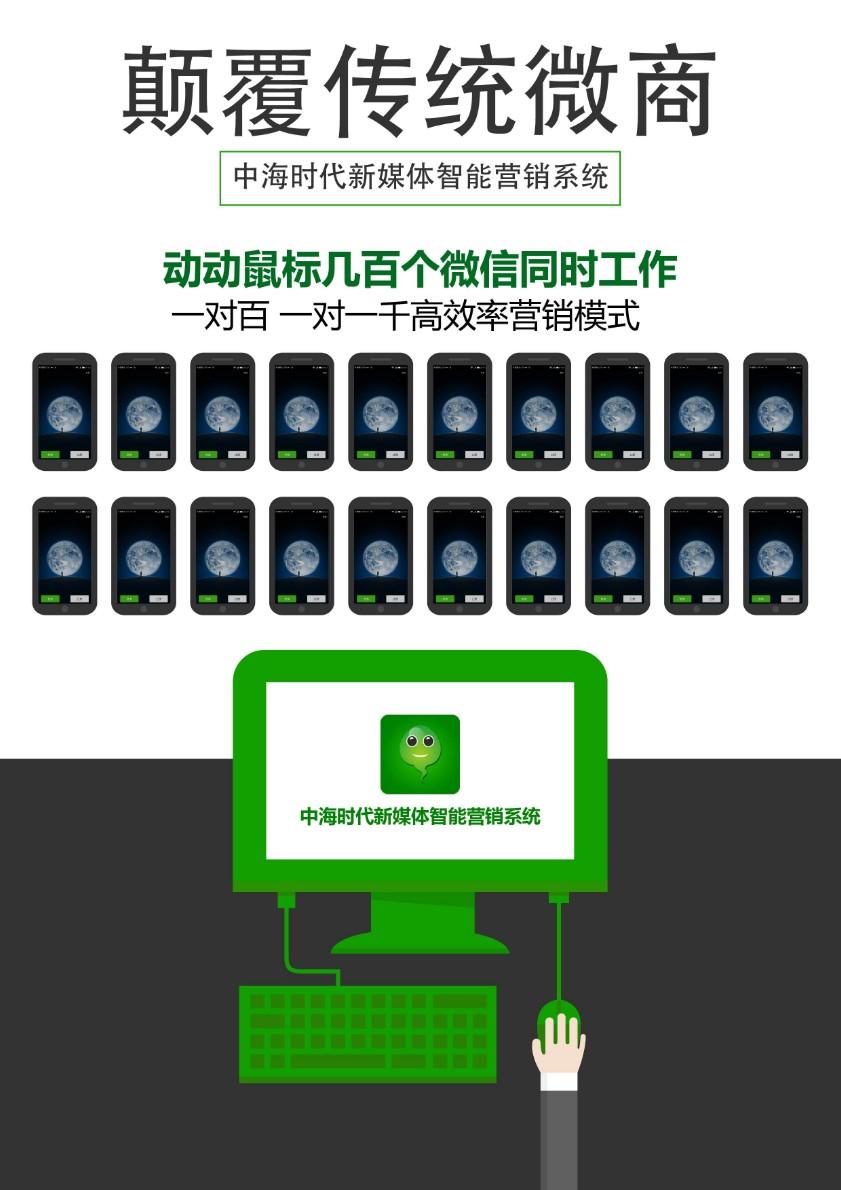 微信營銷軟件,群控係統,雲控係統,全網引流