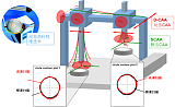 德國zeiss三坐標測量機PRISMO 7/9/5;