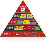 数夫F19家具ERP管理系统