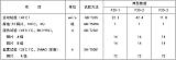 泰州昆仑KLGRF系列薄层防锈油;