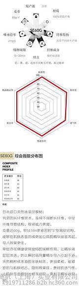 上海铜氨纤维面膜odm代工;