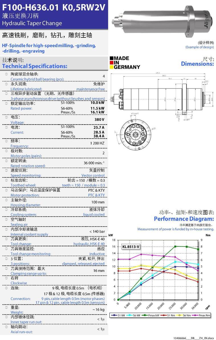 MIKRON米克朗钻头2.CD060100.CS内冷深孔钻头