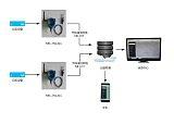 MN-ZN1AEx远程无线多路温度监测仪;