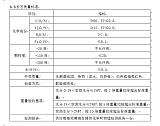 江苏宿迁采购长石粉--生产玻璃使用的18625912951;