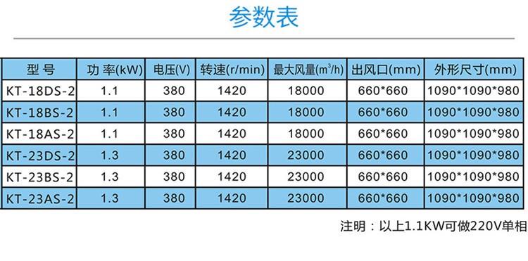 厂房降温大风量节能环保空调价格