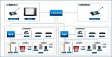 指揮調度IP對講,無線對講,應急報警器求助對講系統;