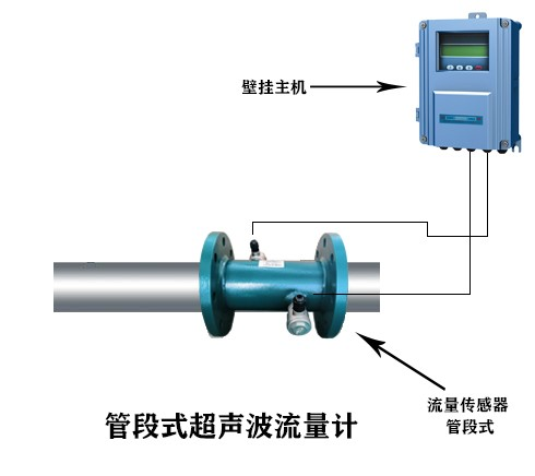 大连海峰TDS-100Y管段式超声波流量计