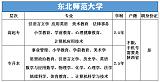 咸阳网络教育报名处中地质、中国农业;