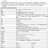 美國盟莆安 MP400S係列 複合氣體無線檢測儀;