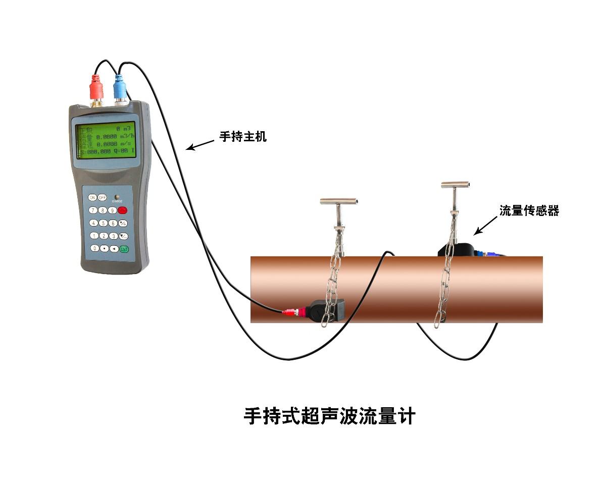 大连海峰TDS-100H手持式超声波流量计