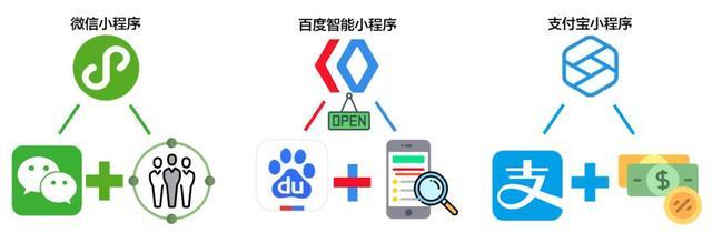 分类广告信息平台解决方案|合肥网站建设|安徽源代码网络科技bwin手机版登入