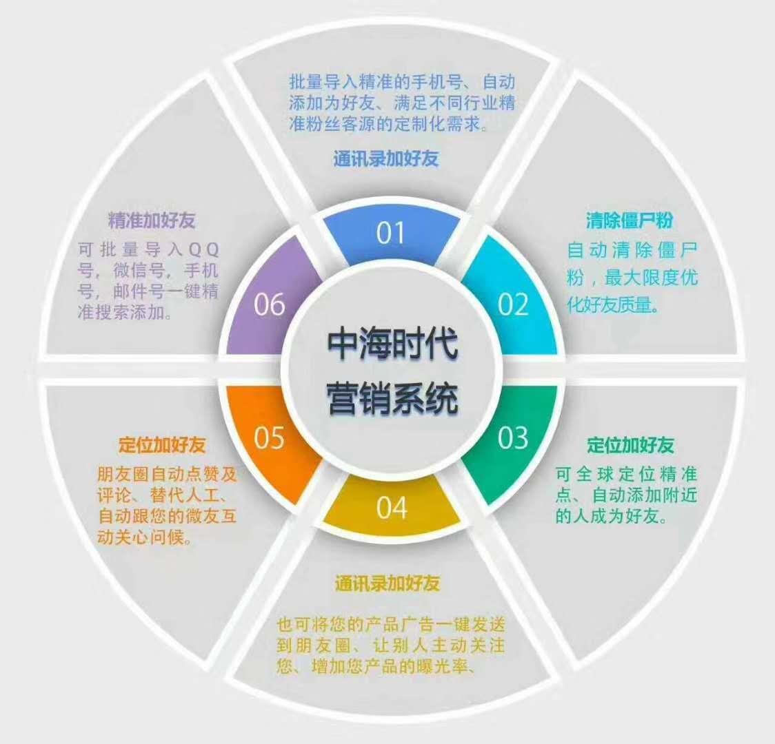 群控软件云控软件群控云控系统软件