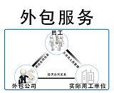 贵州贵阳劳务外包-短期项目外包-临时工外包-人员外包派遣-人事外包