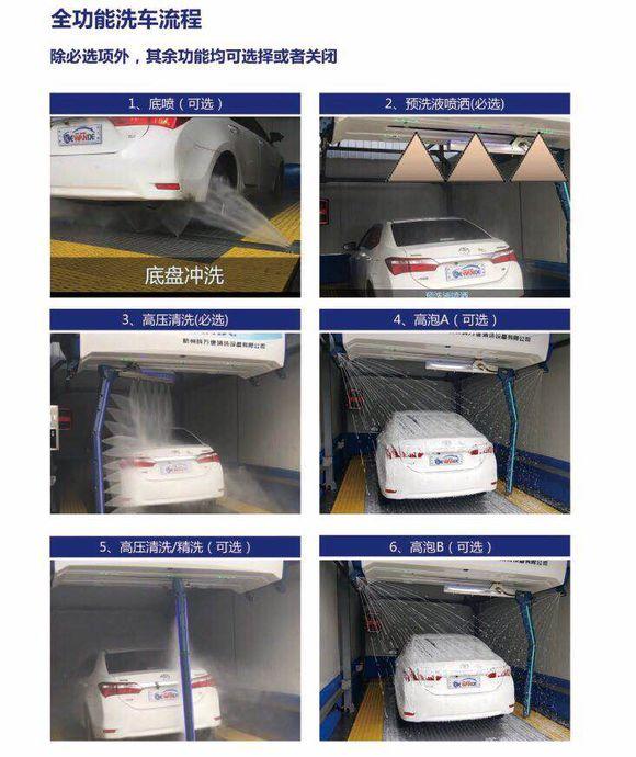 24小时无人值守洗车机 商用大型免挖槽科万德智能全自动洗车机