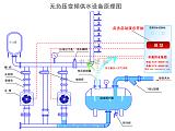 福建漳州新型環保無負壓給水設備