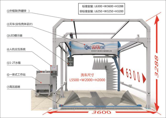 電腦智能洗車設備可系統掃碼支付 杭州科萬德全自動洗車機