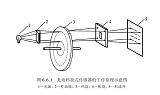 东莞匡合 光电反射式金属码盘 手轮码盘 非标加工 精度高 价格实惠;