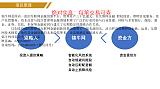 河南郑州锦牛网股票配资平台面向全国火爆招商,免费加盟合作;