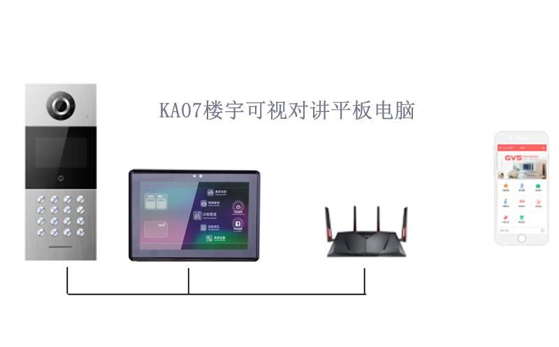 高乐7寸安卓楼宇可视对讲平板电脑
