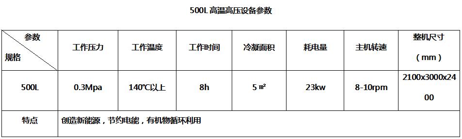500L高温高压贝博体育app官网登录参数--嘉禾旭牧