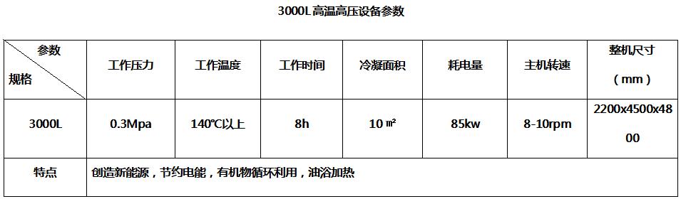 3000L高温高压贝博体育app官网登录参数--嘉禾旭牧