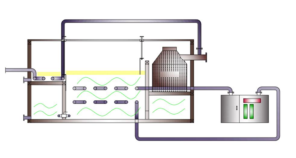 油水分離系統--嘉禾旭牧