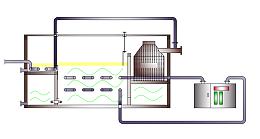 油水分離系統