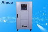 艾諾交流電源供應器ANFC系列;