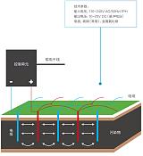 電分解土壤原位修復技術