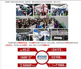 2020上海国际氢能基础设施及燃料电池展
