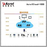安科瑞AcrelCloud-1000配电运维系统