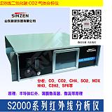 二氧化碳CO气体分析仪;